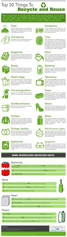 Infographic: Top 20 Things to Recycle and Reuse. This visual representation, brought to you Globe Packaging, revolves around top 20 things which you can easily recycle and reuse. Recycling Facts, Recycling Information, Green Recycling, 5 Rs, Save Environment, Eco Friendly House, Environmental Science, Environmental Posters, Green Life