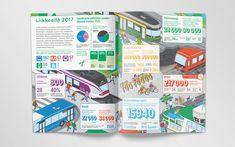 HSL – Helsinki Regional Transport Authority on Behance Kokoro, Helsinki, Transportation, Behance, Author, Regional, Design, Writers