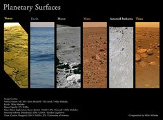 Landscapes on worlds in our Solar System.