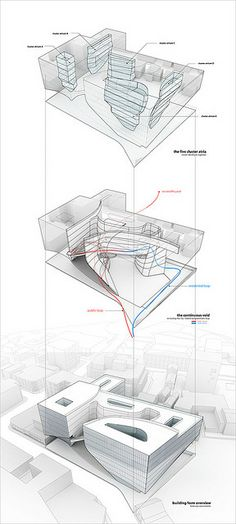 All sizes   Building Organization, via Flickr.