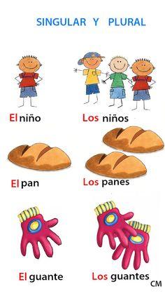 SUSTANTIVOS: EL NÚMERO. How to form plurals in Spanish. #Spanishwords…