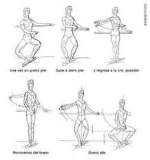 Resultado de imagem para all ballet moves of a developpe' with the names and pictures