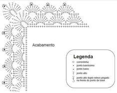 Granny Square Runner Pattern Diagram and Inspiration Crochet Border Patterns, Crochet Blanket Border, Crochet Boarders, Crochet Diagram, Crochet Chart, Filet Crochet, Crochet Motif, Crochet Designs, Crochet Doilies