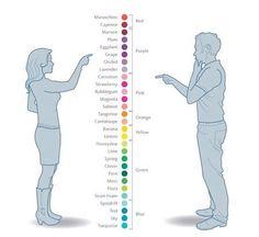 How women & men describe colors. How very true.