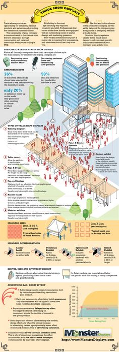 Trade Show Displays [infographic]