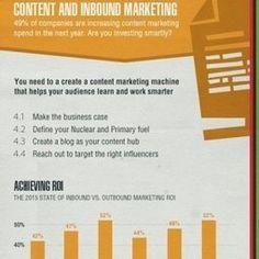 7 Steps to Brilliant B2B Marketing [Part 2]