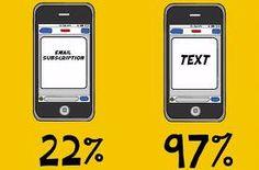 Mobile Marketing Affiliate Program - http://www.javascriptsandmore.com/sms-mobile-marketing-affiliate-program.html
