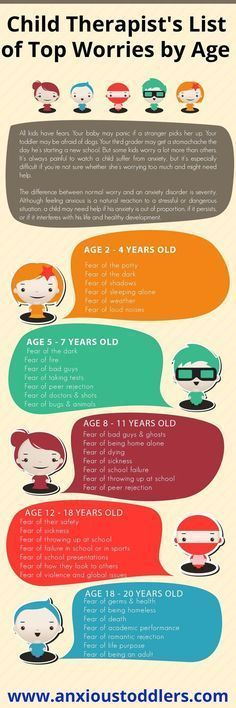 Child Therapist's List of Top Worries by Age
