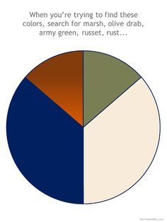 color scheme for a summer travel capsule wardrobe, in navy, beige, rust and olive