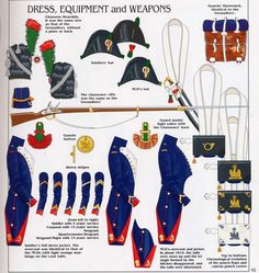 The French Imperial Guard36