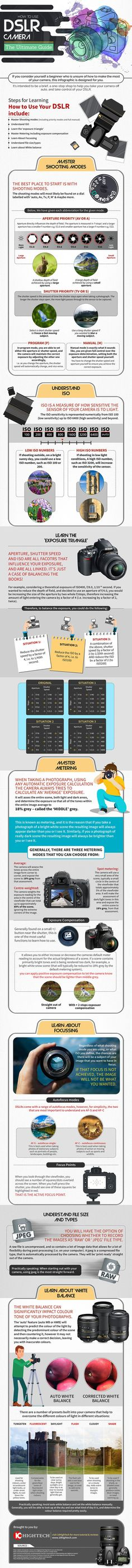 How to Use DSLR Camera The Ultimate Beginners Guide #infographic #Photography #Dslr #Camera #HowTo