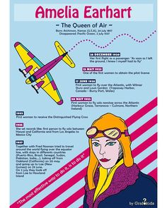 Happy Women's Day! 🌼🌈✨ To celebrate this day, we created an infographic about the first woman to fly over the Atlantic Ocean. Atlantic Ocean, Pacific Ocean, Kansas Usa, Amelia Earhart, How To Create Infographics, Happy Women, Woman, Day