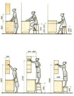 Кухня. Размеры и расстояния для шкафов