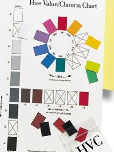 Hands on Approach to Teaching Color Theory