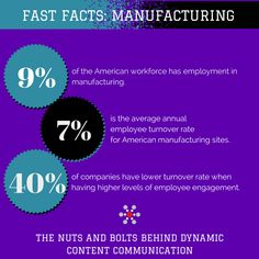 #industryweapon #digitalsignage #stats #statistics #doog #digital #signage #manufacturing #factory #workers #communication #information #labor #safety #job #contractor #nutsandbolts #employee #management #workload #production #productionline