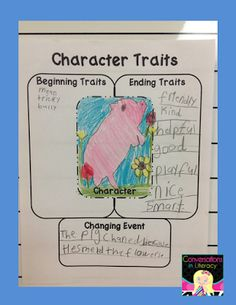Character Traits-change over time (beg-end of book with changing event)