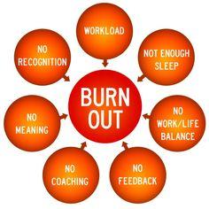 Identifying, Preventing, and Treating Employee Burnout Syndrome | Randy Spradlin | LinkedIn