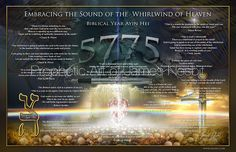 5775 Happy New Year. James Nesbit's art with prophetic words over the season we are entering