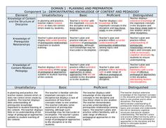 Hilaire image with regard to t-tess rubric printable