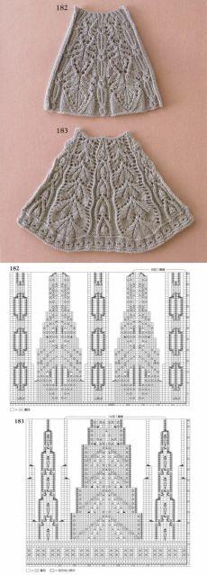 extensie a modelelor din tricot circular.  Schema de desene sau modele pentru extinderea pânză de tricotat |