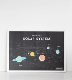 Squared | Solar System Poster