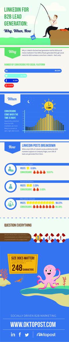 Linkedin for B2B lead generation #infographic