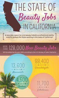A snapshot of beauty jobs in California #cosmetology #esthetics #california