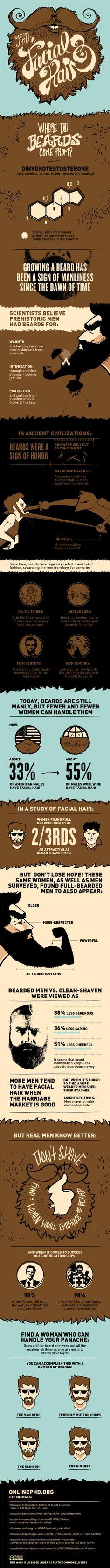 Beards, beards, beards. For my hubby who loves his beard...