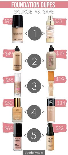 Best beauty dupes: 5 Splurge vs save foundations | feature beauty trends 2 beauty 2 picture