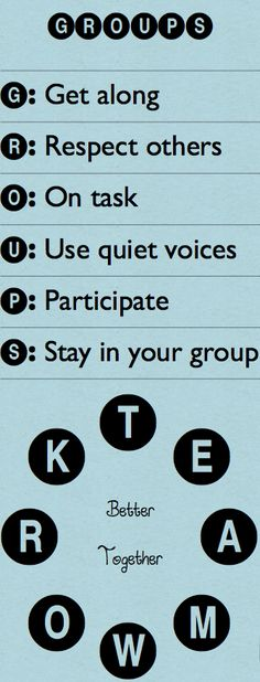 My Flipped Classroom: Math Circles...Discussion Groups...Collaboration...You get the idea