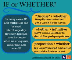 What's the Difference - American English at State