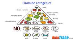 Dieta efectiva para adelgazar despues del parto k