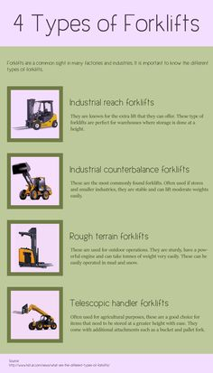 A forklift plays a major role in product based industries. A forklift can help in easy transport of the materials from time to time.