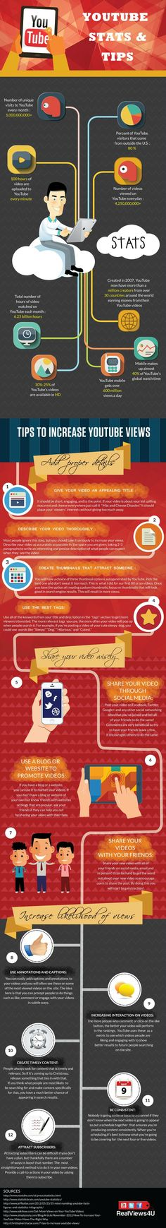 How to Maximize Your YouTube Views And Subscribers - Infographic