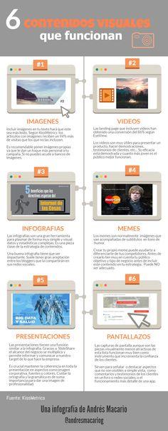 6 contenidos visuales que funcionan. Infografía en español. #CommunityManager