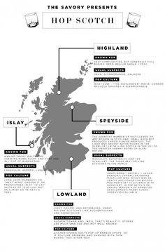 Different regions of Scotland are known for their different flavor profiles.