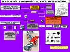 El transporte en España y su papel en el territorio.