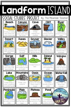 types of landforms Middle School Geography, Geography Classroom, Geography Activities, Geography For Kids, Teaching Geography, Geography Lessons, Science Activities, Basic Geography, Gcse Geography