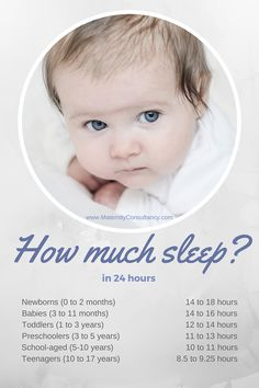 How much should my baby be sleeping? A question I get asked very often and the reply should be simple but... www.maternityconsultancy.com