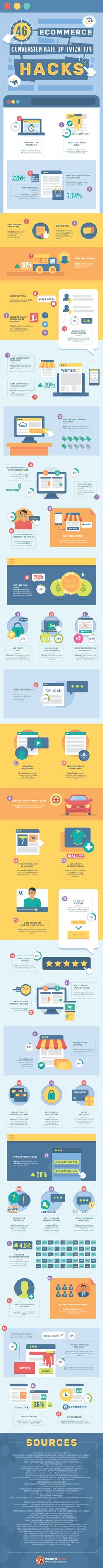 What Are 46 #eCommerce Rate Optimization Hacks? #infographic