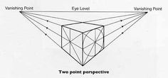 Two Point Perspective - two vanishing points on the horizon line