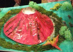 Les volcans - modélisation  Compte - rendu modèle vinaigre- bicarbonate