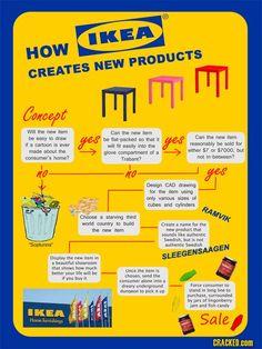 say no to IKEA furniture.