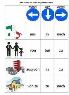 (notitle) - Any - Pinpic Study German, Learn German, Learn English, German Grammar, German Words, German Language Learning, Language Study, German Resources, Deutsch Language