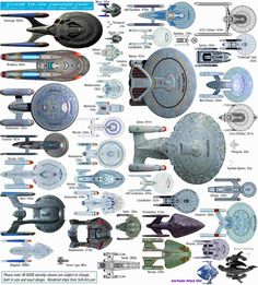 Starfleet Starships Comparison Guide - Top View