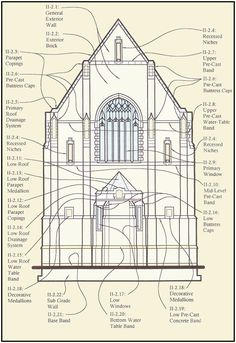 Architectural terminology architectural terms for Architectural decoration terms