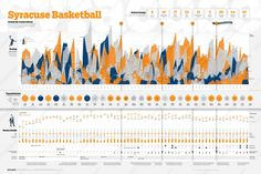Syracuse basketball history - the mother of all visualisations. hours of fun working it out