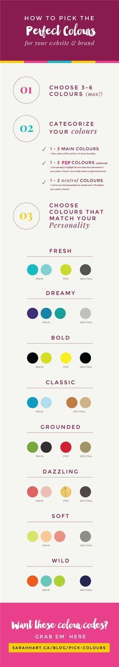How to pick the perfect colours for your website & brand [infographic].