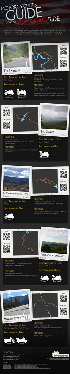 Best Motorcycle Roads in America – Infographic