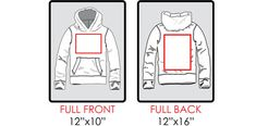 Screen Printing Placement Guide
